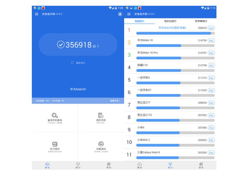 Resultado AnTuTu del Huawei Mate 20