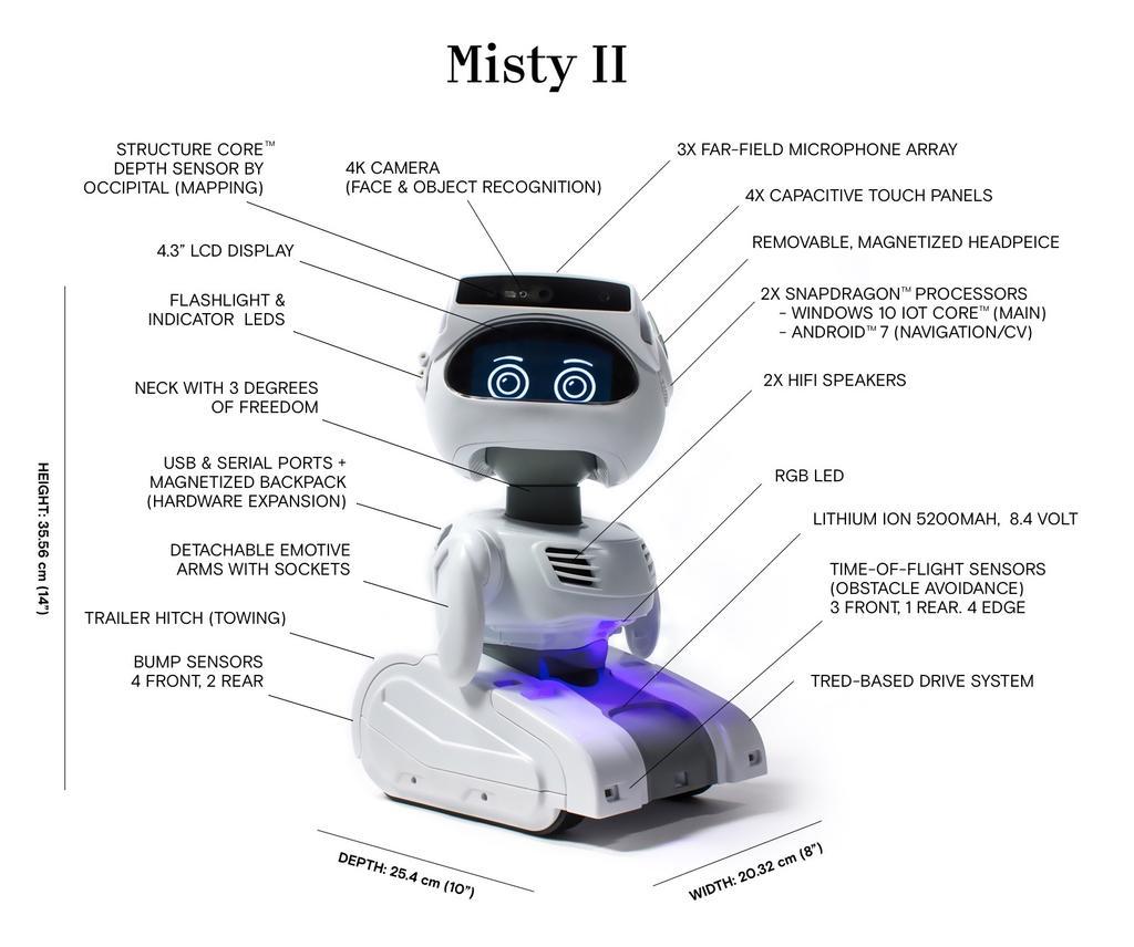 Características de Misty II