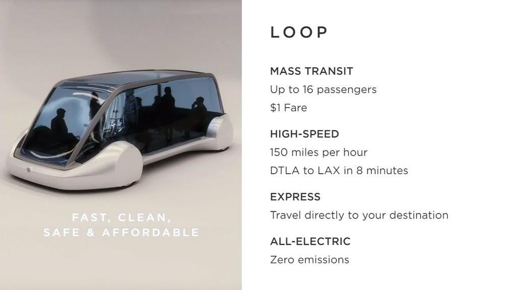 Aspecto de un vehículo de Loop