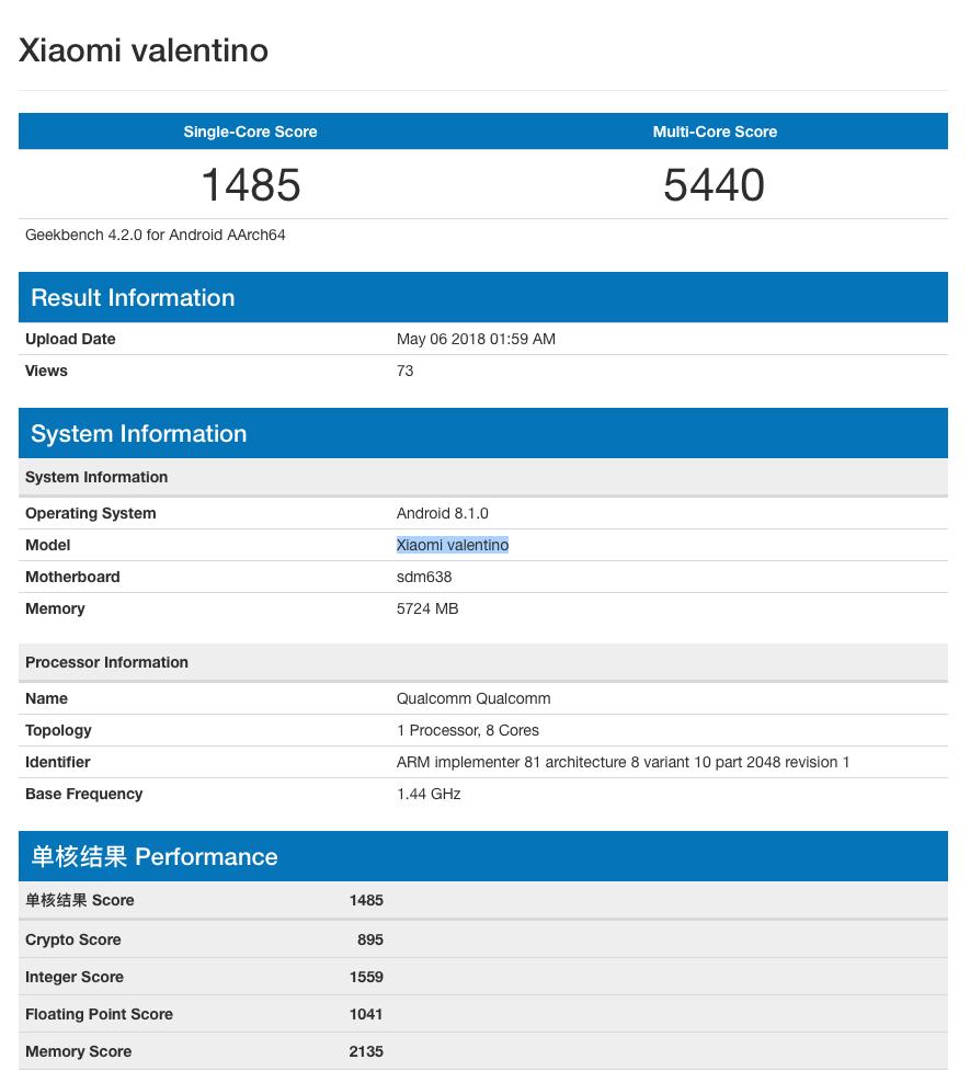 Bench,marks del Xiaomi Valentino