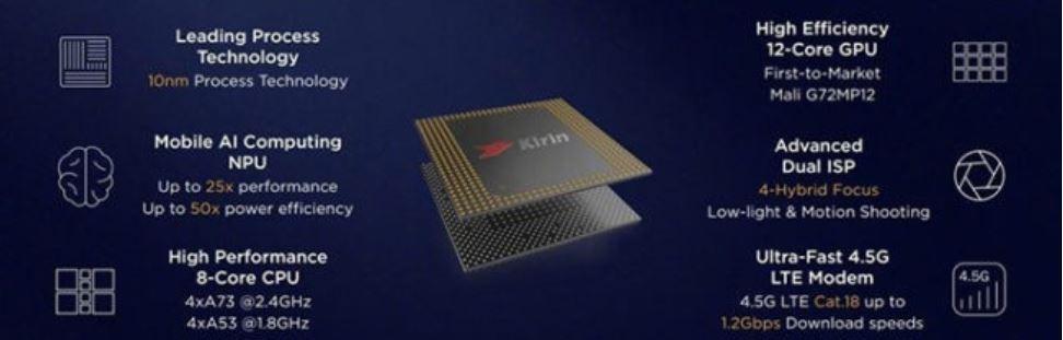 Opciones del procesador Kirin 970