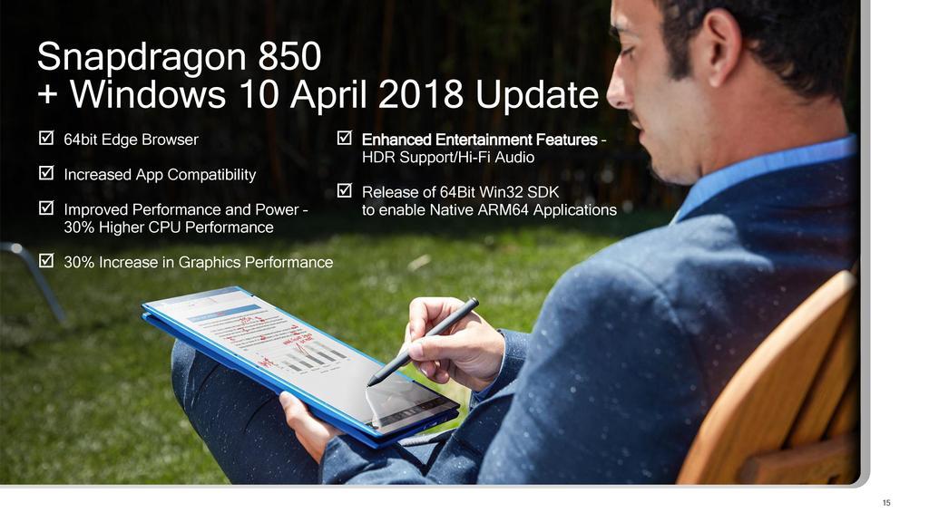 Características más importantes del Snapdragon 850