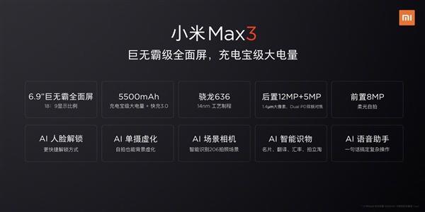 Lista con las características oficiales del Xiaomi Mi Max 3