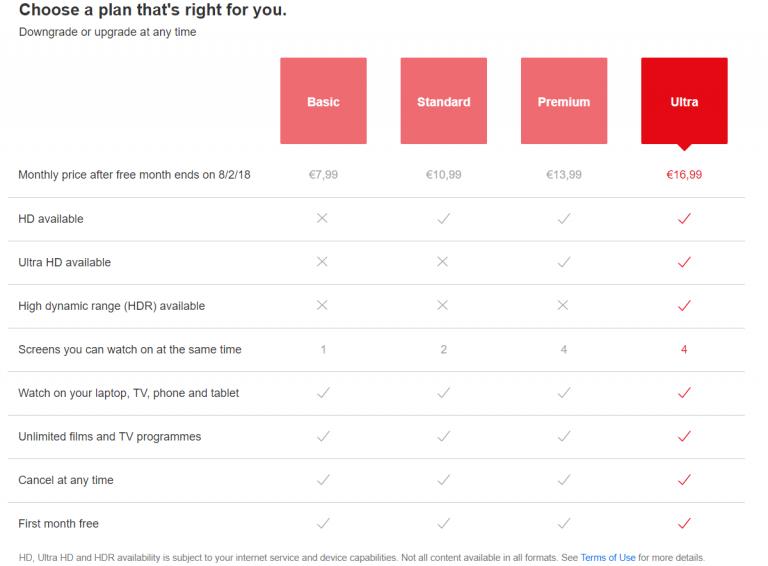 Nueva opción de suscripción de Netflix llamada Ultra