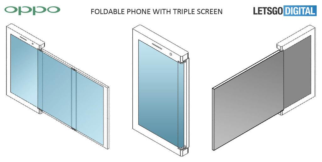 Patente tres pantalla de Oppo
