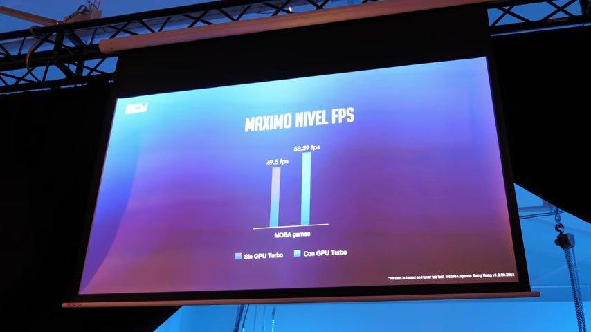 GPU Turbo, así funciona esta tecnología de los Huawei y Honor
