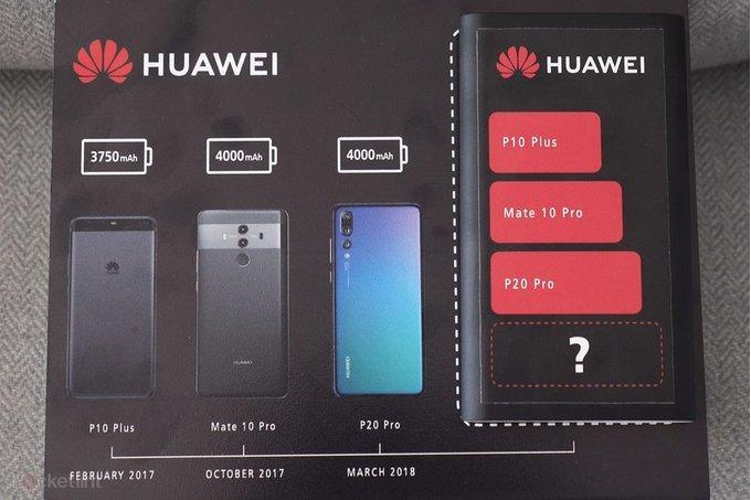 Mayor batería en el Huawei Mate 20 Pro