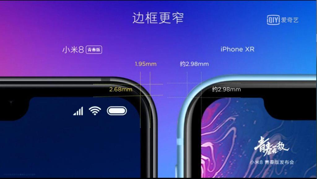 Marcos de la pantalla del Xiaomi Mi 8 Youth Edition