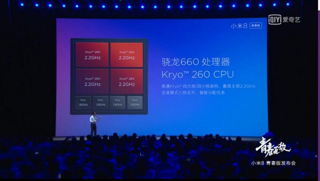 Procesador del Xiaomi Mi 8 Lite