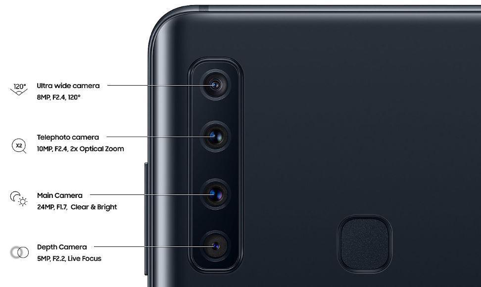 Sensores integrados en el Samsung Galaxy A9