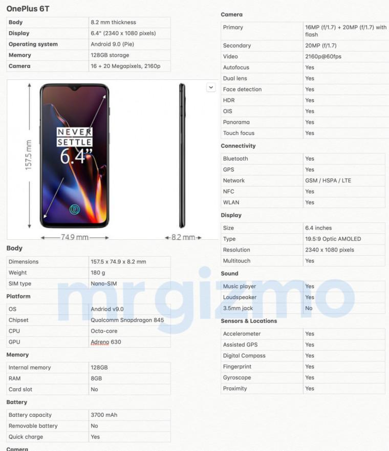 Características filtradas del OnePlus 6T
