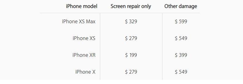 Precio oficial para reparar el iPhone XR