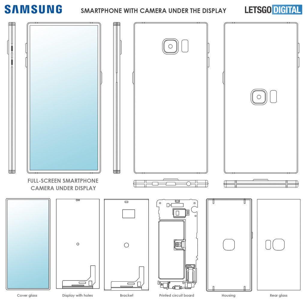 Camara del Samsung Galaxy bajo la pantalla
