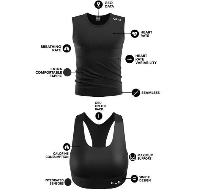 Quis, modelos de ropa deportiva inteligente