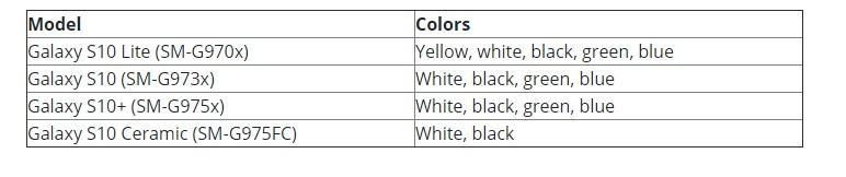 Colores del Samsung Galaxy S10