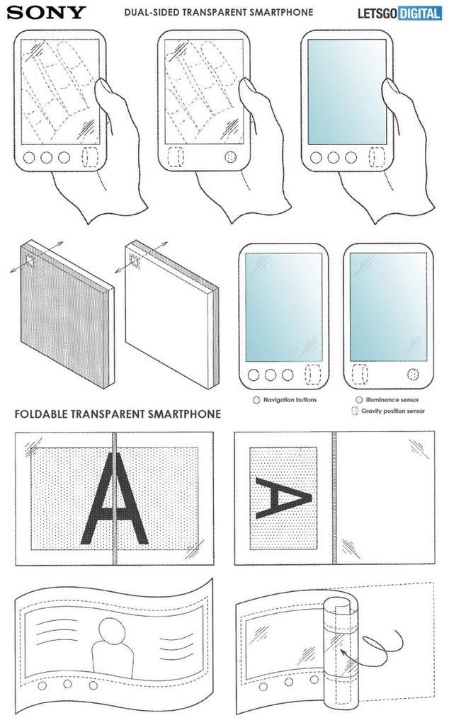 Sony foldable phone