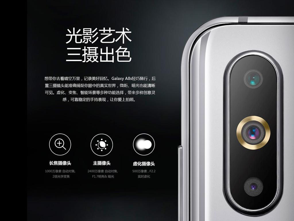 Cámara tarsera del Samsung Galaxy A8s