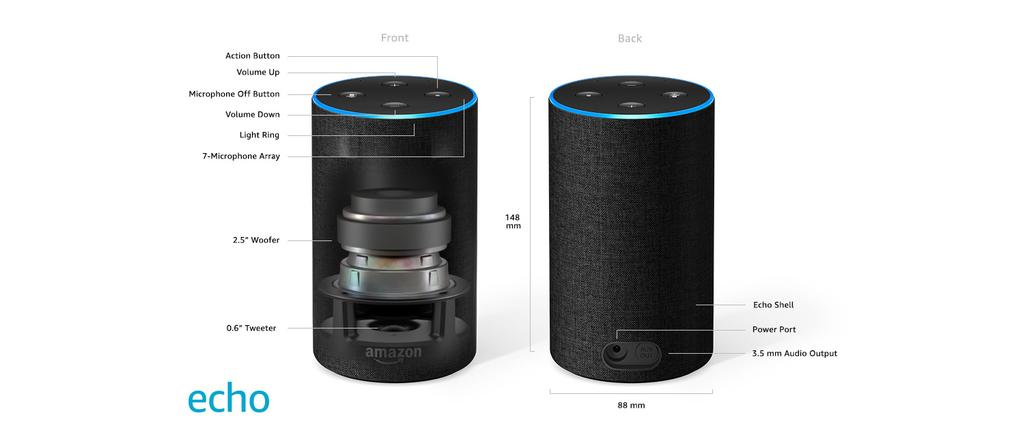 Interior del Amazon Echo