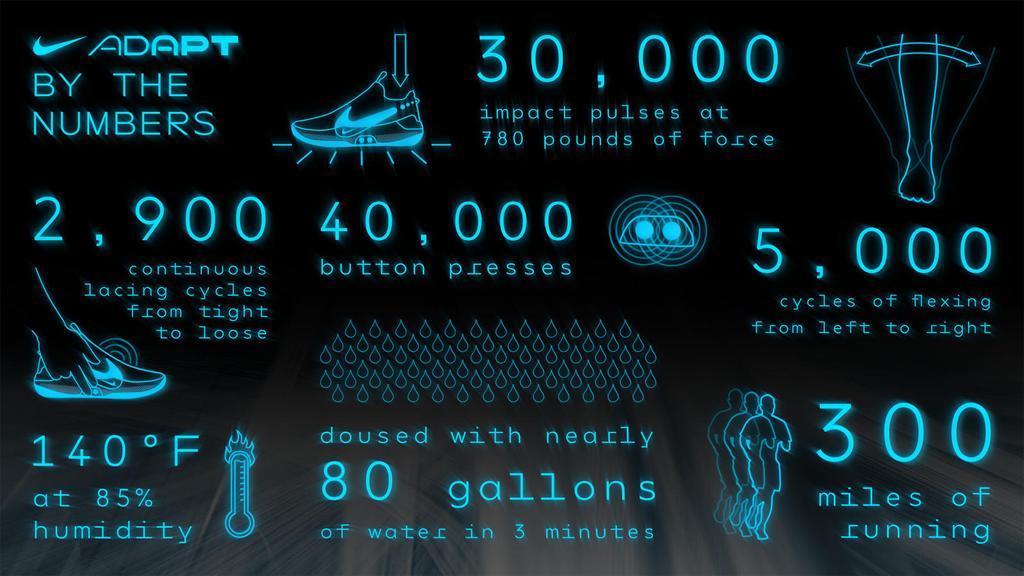 resistencia de las Nike Adapt BB