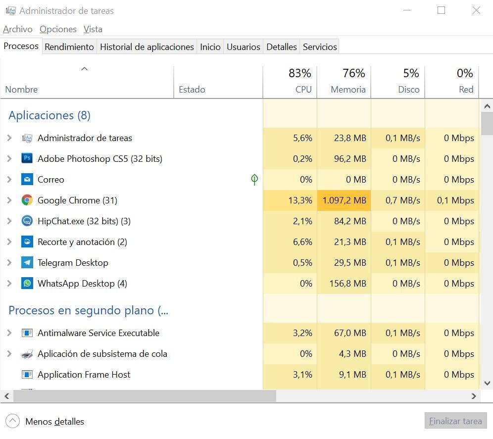 Administrador de tareas revisión RAM
