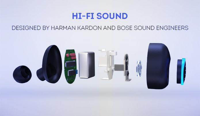 HUB, nueva alternativa a los AirPods