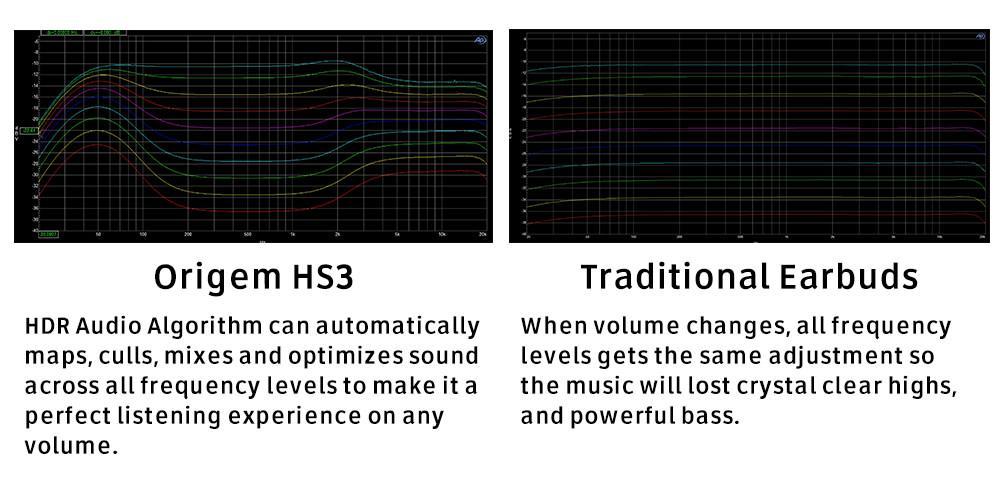 Sonido de los Origem HS3