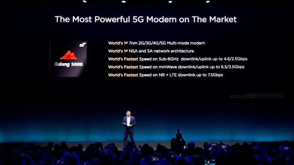 Características del Huawei Mate X