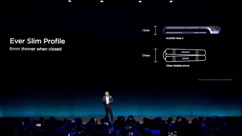 Diseño del Huawei Mate X