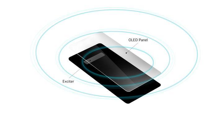 Sonido en pantalla en el LG G8 ThinQ