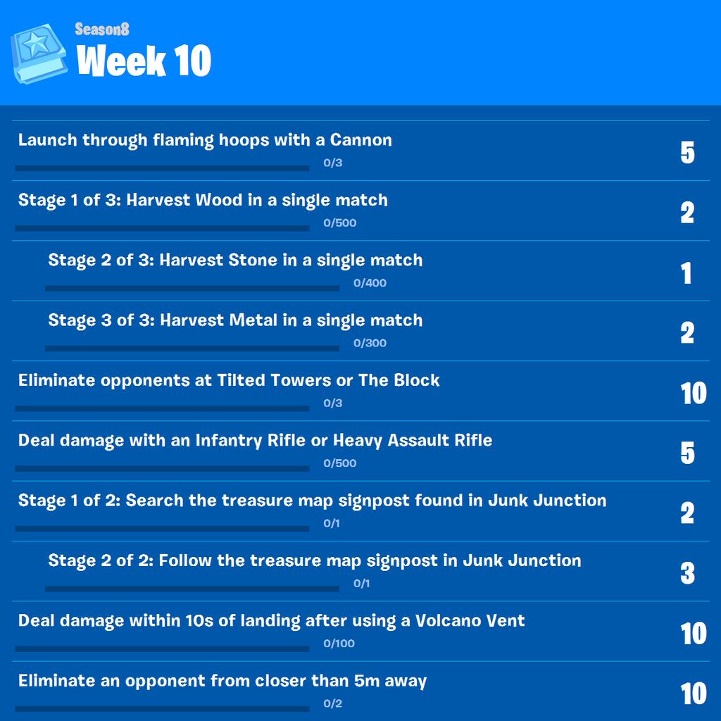 Desafíos semana 10