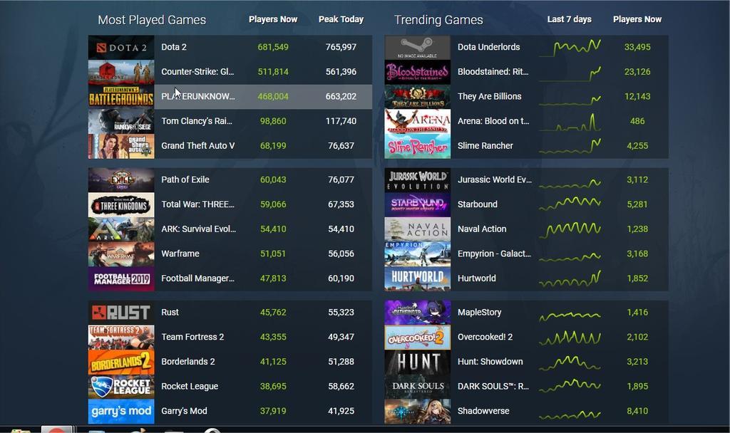 Interfaz de Steam Database