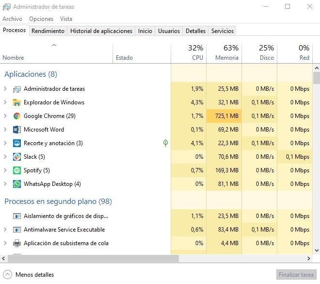 Administrador de tareas en Windows 10