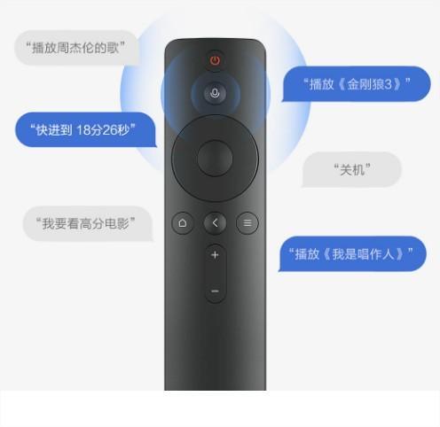 Mando del mini proyector Xiaomi