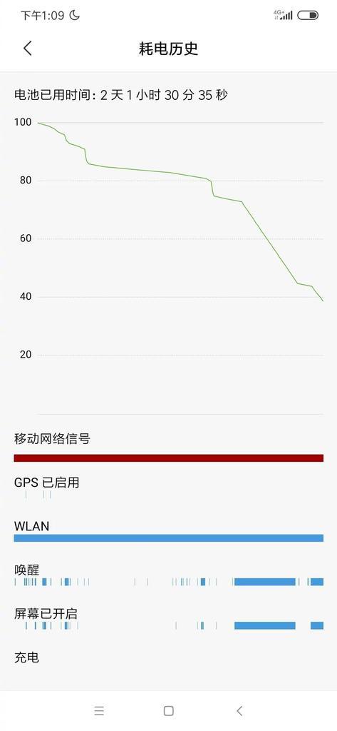 Batería del Redmi Note 8