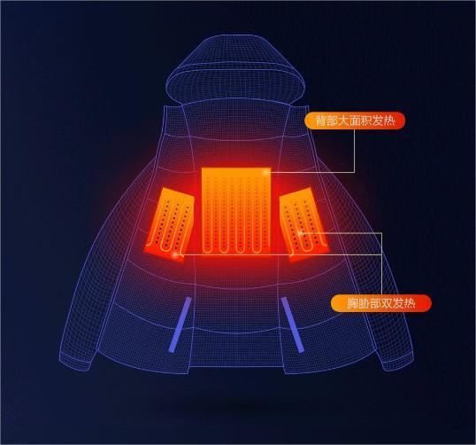 Sistema de calefacción de la chaqueta inteligente de Xiaomi