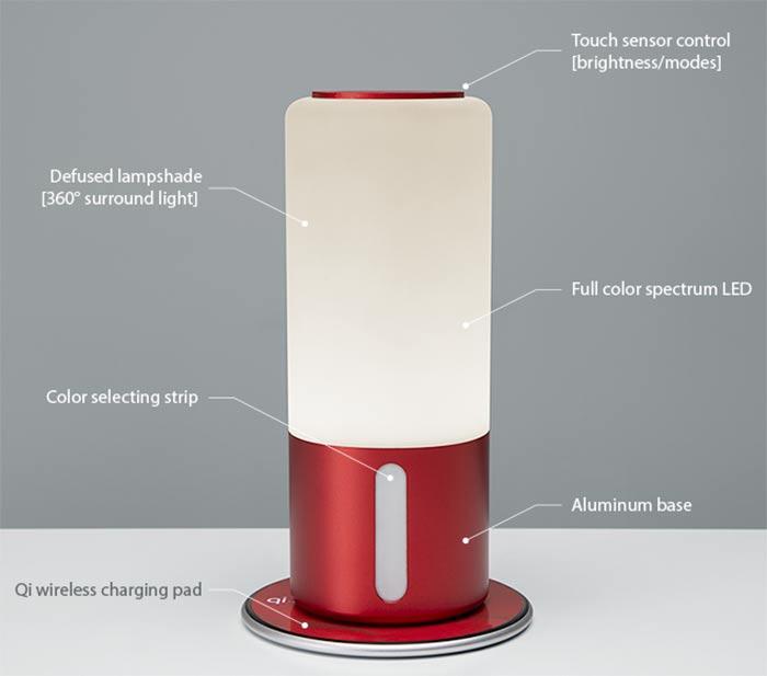 Todas las partes de la Qi Lamp