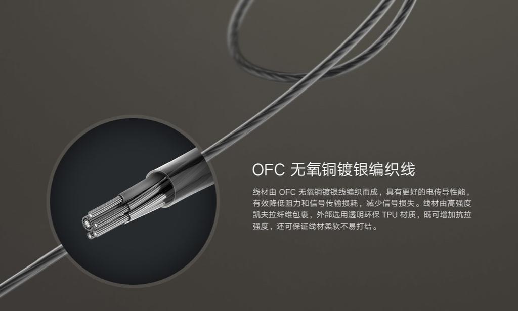 Cableado de los auriculares Modulares Xiaomi Circle Iron