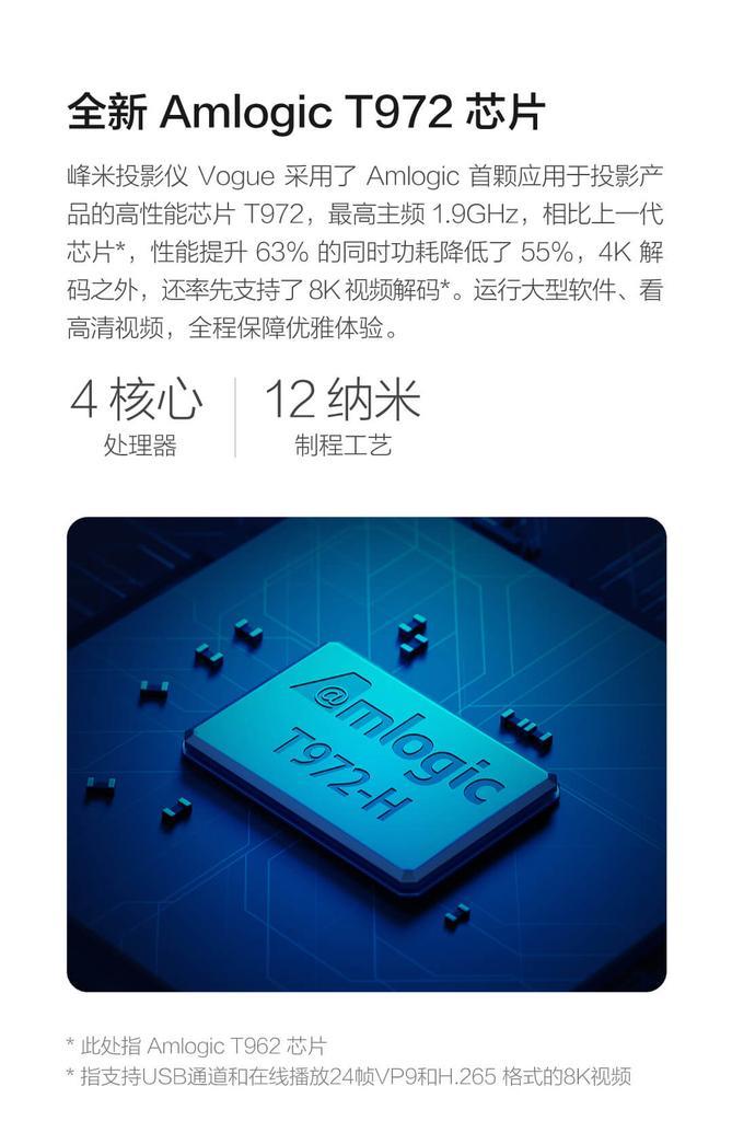 Procesador del Proyector Xiaomi Fengmi Vogue
