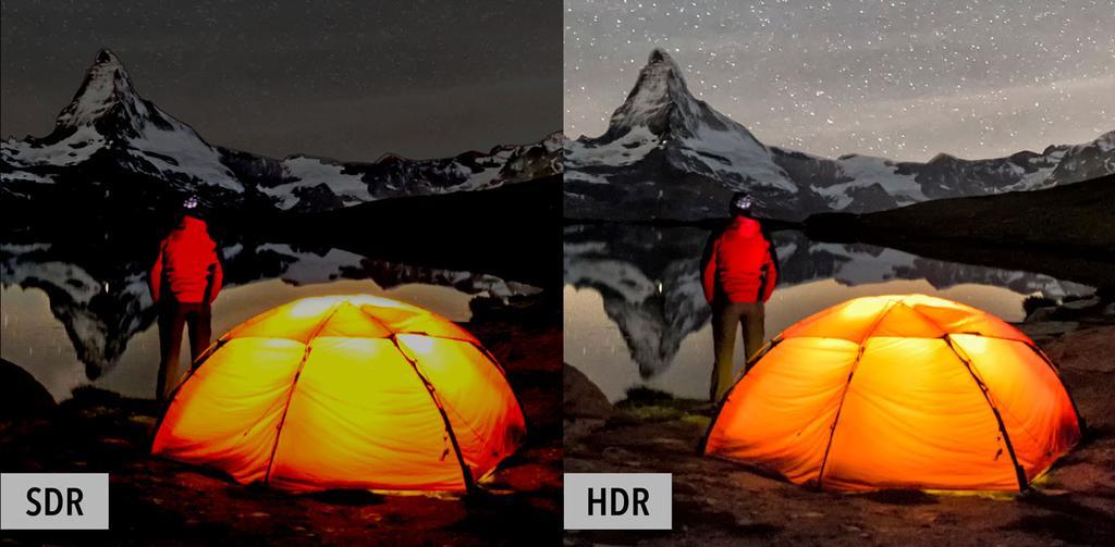 estándar HDR