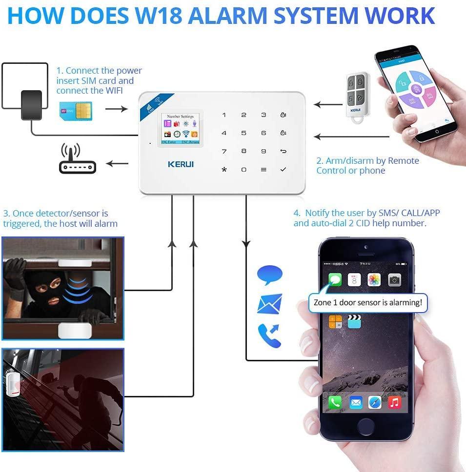 Sistema de alarma KERUI W18 GSM