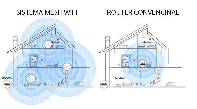 Resultado de imagen para wifi mesh huawei tp link