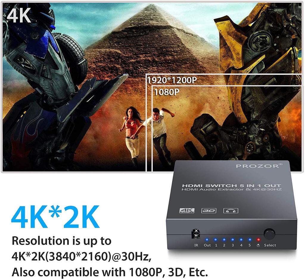 Cambiar HDMI Prozor