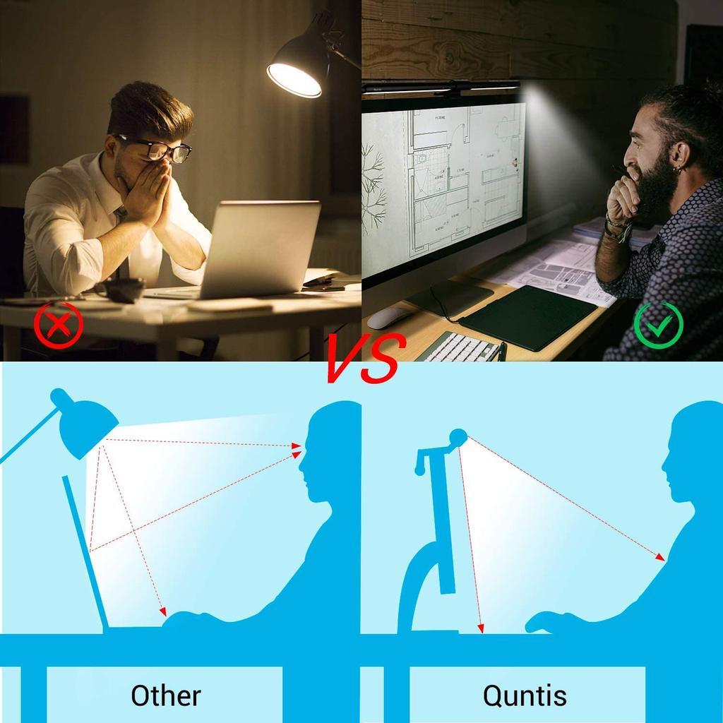 Lámpara led para monitor Quntis