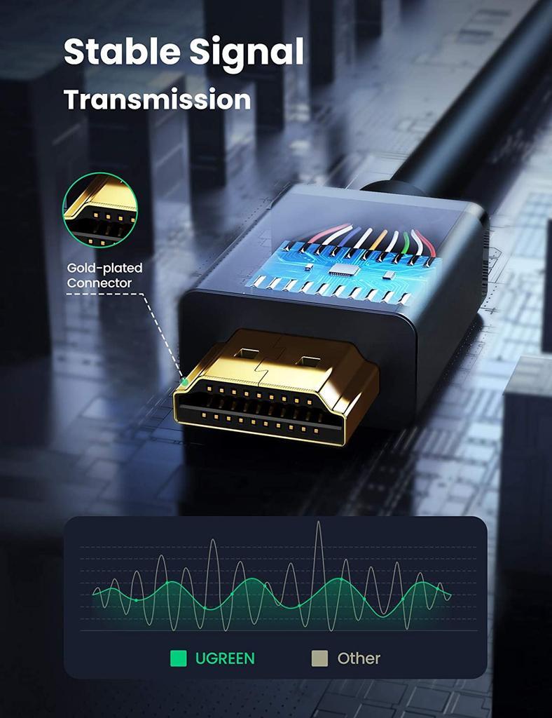 Alargador HDMI