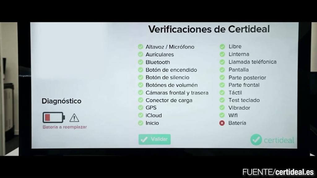 Puntos de revisión en CertiDeal